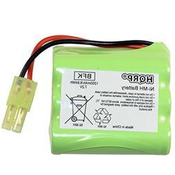 HQRP Battery for Shark XB2950 V2950 V2950A V2945Z V2945 Floo
